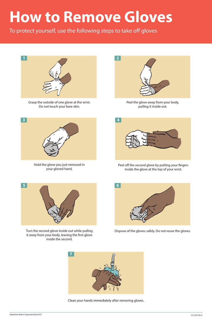 To take off your second glove safely, put your fingers from the other freed hand inside the glove.