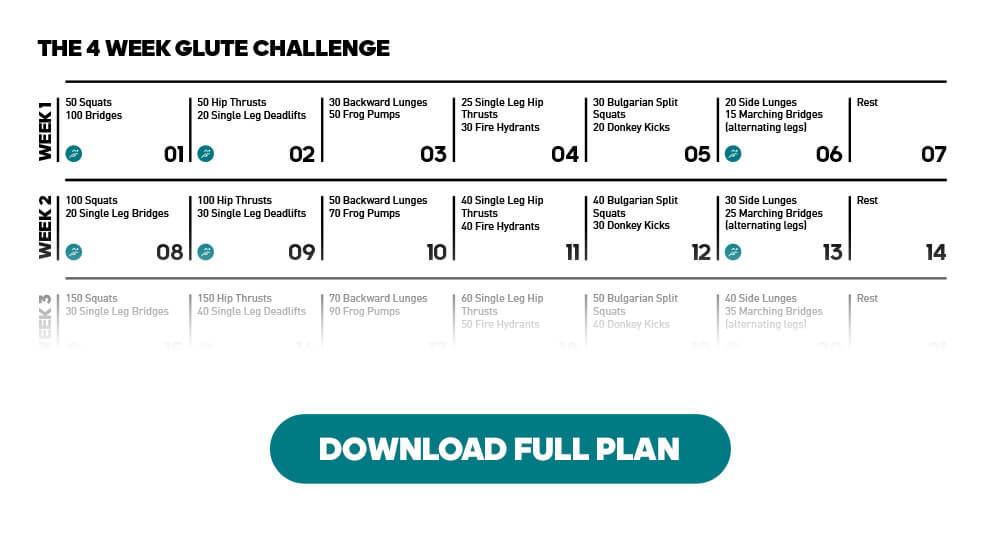 "Skip the 30-day squat challenge - and do this free 4 week glute challenge instead! >> Download full plan"" width=""1000″ height=""550″ data-lazy-srcset=""https://www.healthnewsreel.com/wp-content/uploads/2020/09/banner_glute-squat-challenge_en-1.jpg 1000w, https://d2z0k43lzfi12d.cloudfront.net/blog/vcdn309/wp-content/uploads/2019/05/banner_glute-squat-challenge_en-1-400×220.jpg 400w, https://d2z0k43lzfi12d.cloudfront.net/blog/vcdn309/wp-content/uploads/2019/05/banner_glute-squat-challenge_en-1-768×422.jpg 768w"" data-lazy-sizes=""(max-width: 1000px) 100vw, 1000px""></a></p> <p><noscript><img class="